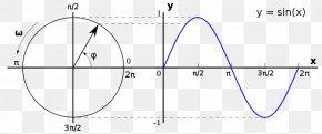 Circle - Radian Unit Circle Angle Image PNG