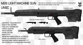 Machine Gun - Trigger Light Machine Gun Firearm PNG