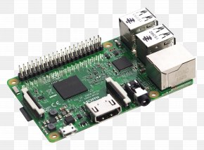 Pi - Raspberry Pi Computer 64-bit Computing Multi-core Processor Wi-Fi PNG