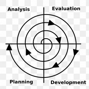 Software Developers - Software Development Process Systems Development Life Cycle Computer Software Agile Software Development PNG