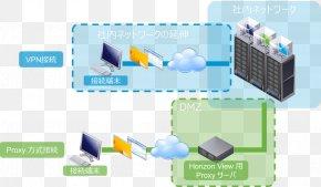1024 X 600 - Desktop Virtualization VMware Horizon View Virtual Desktop Virtual Private Network PNG