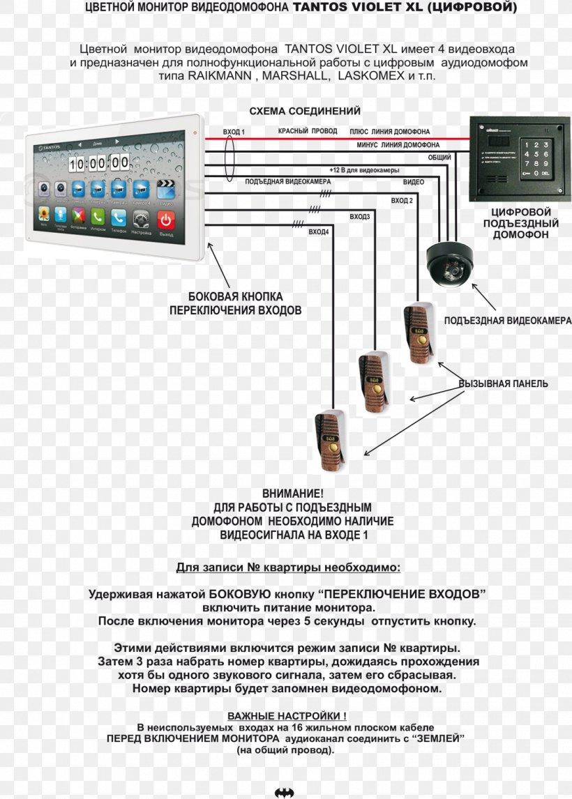 Technology Door Phone Font, PNG, 1119x1565px, Technology, Diagram, Door Phone, Multimedia, Software Download Free