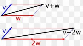 Euclidean Vector - Vector Space Euclidean Space Addition PNG