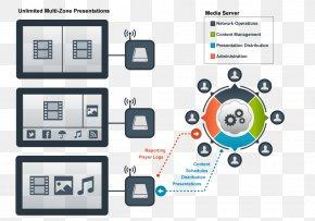Business - Digital Signs Advertising Software Development Business Information PNG