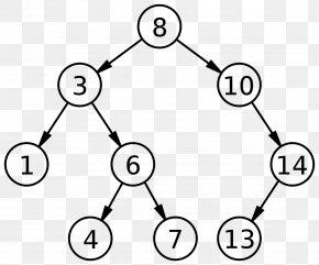 Mlm Binary Family Tree - Binary Search Tree Binary Tree Data Structure Binary Search Algorithm PNG