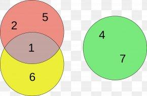 Circle - Euler Diagram Venn Diagram Logic Circle PNG
