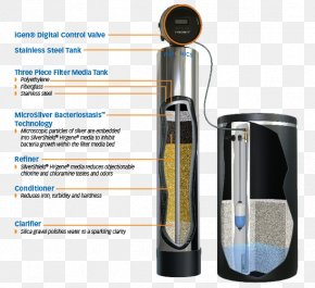 Water - Water Filter Water Purification Puronics Service, Inc. Water Supply Network Drinking Water PNG
