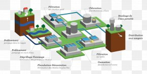 Water - Drinking Water Water Treatment Filtration Sewage Treatment PNG