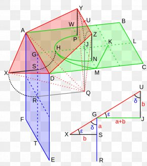 Mathematics - Euclid's Elements Euclidean Geometry Greek Mathematics Axiom PNG