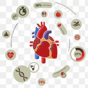 Medical Biology Innovation Chart Vector - Myocardial Infarction Heart Cardiovascular Disease Symptom PNG