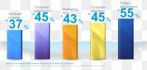 Succes - Customer Success Customer Relationship Management Customer Experience Business PNG