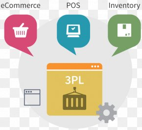 Third-party Logistics Fourth Party Logistics Warehouse Management System PNG