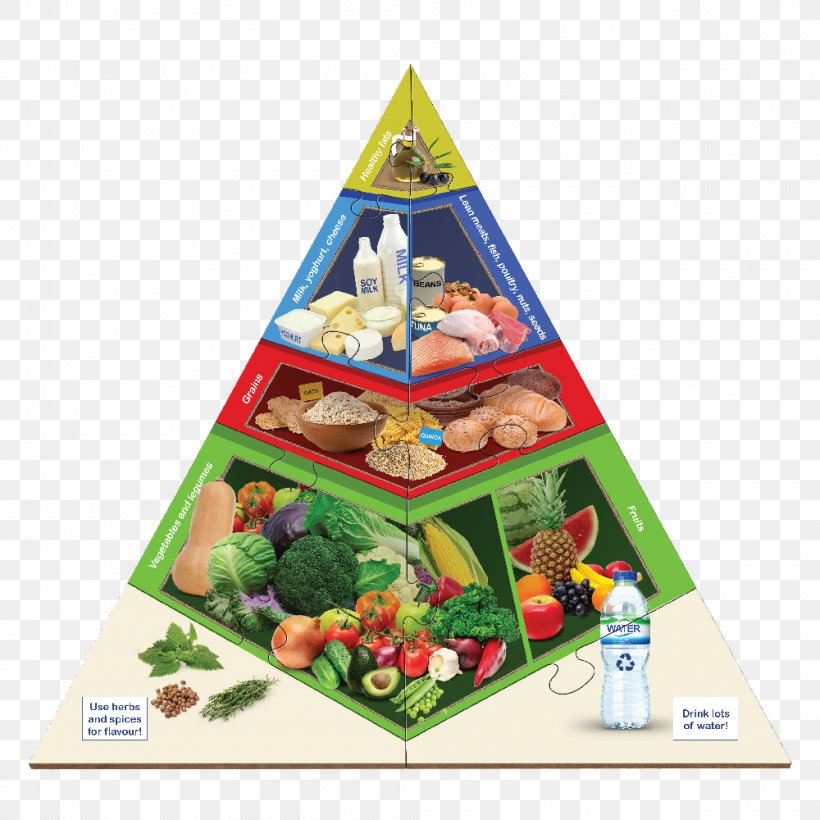 Food Pyramid Paleolithic Diet Health Vegetable, PNG, 1000x1000px, Food Pyramid, Christmas Decoration, Christmas Ornament, Christmas Tree, Cone Download Free