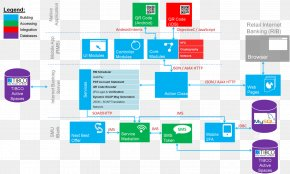 Bank - Mobile Banking Application Software Applications Architecture Computer Software PNG