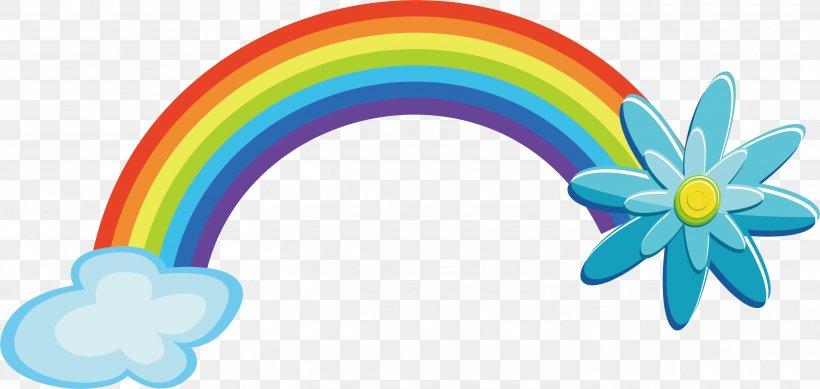 Rainbow Euclidean Vector, PNG, 2737x1301px, Rainbow, Cartoon, Cloud, Cloud Iridescence, Computer Graphics Download Free