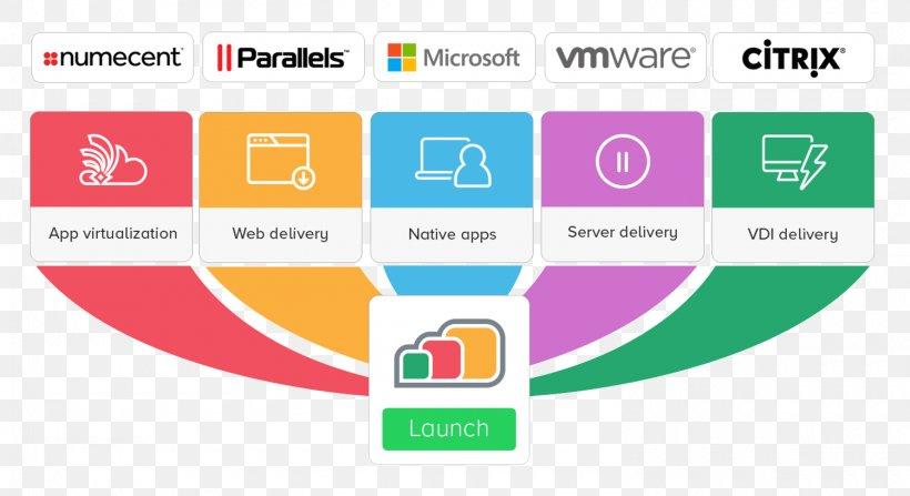Windows app store software download