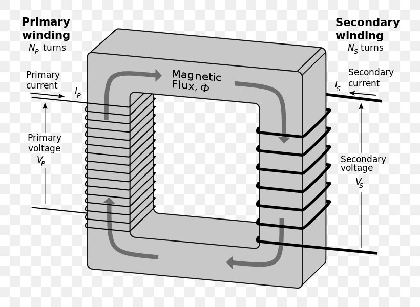 Wiring Diagram Current Transformer Three