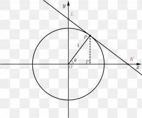 Circle - Unit Circle Pythagorean Theorem Cartesian Coordinate System Angle PNG