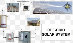 Solar Energy - Photovoltaic System Stand-alone Power System Solar Panels Solar Power Solar Energy PNG