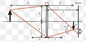 Aperture Effect - Angle Depth Of Field Focal Length Aperture Depth Of Focus PNG