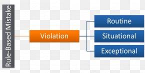 Human Error Failure Organization Human Behavior PNG