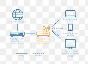 Network Diagram Download - Internet Access Wi-Fi Wireless Network Diagram PNG