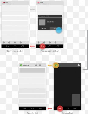 Android - Navigation Android User Interface Design PNG
