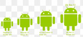 Android - Android Mobile Phones Mobile App Development Handheld Devices PNG