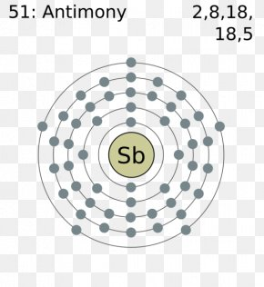 Silver - Bohr Model Silver Diagram Atom Periodic Table PNG