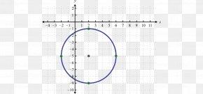Circle Graph - Circle Angle Point PNG