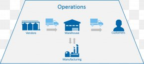 Business - Supply Chain Management Business Process Lean Manufacturing Enterprise Resource Planning PNG