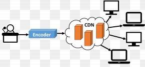 Content Delivery Network - Content Delivery Network Streaming Media Internet Facebook Live Digital Distribution PNG