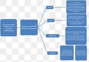 Communication Studies Context Concept Map Receptor PNG