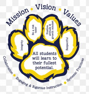 School - Campbell Elementary School Mission Statement Logo PNG