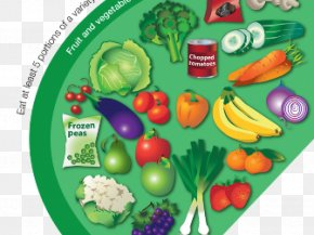 Healthy Diet - Eatwell Plate Healthy Diet Food 5 A Day PNG