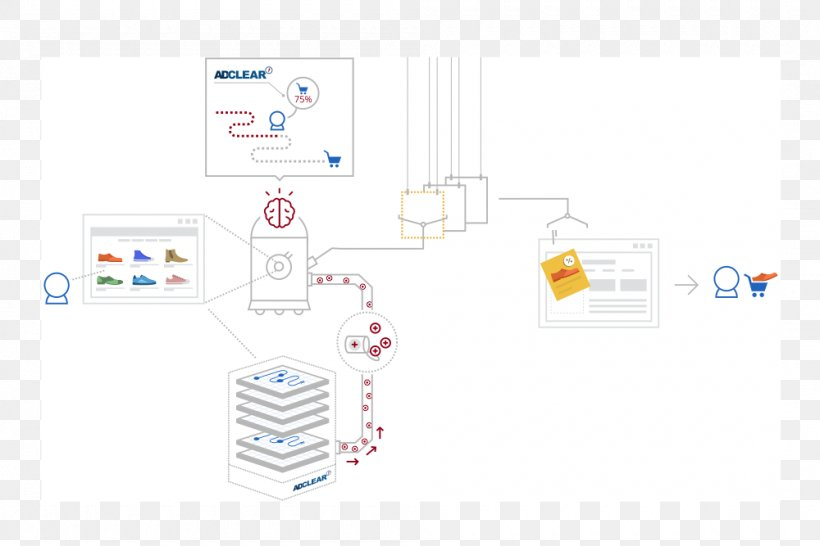 Line Organization Angle, PNG, 1000x667px, Organization, Brand, Diagram, Electronics, Electronics Accessory Download Free