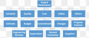 Building Information Modeling - Organization Building Information Modeling Project Management Information System PNG