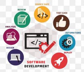 Software Development Process - Web Development Software Development Custom Software Computer Software Mobile App Development PNG
