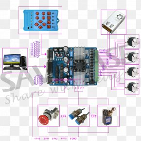 Gut Brain Axis - Computer Numerical Control Stepper Motor Wiring Diagram CNC Router Electric Motor PNG