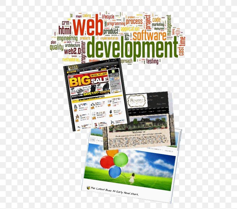 Web Development Software Development Computer Software Custom Software Technical Support Png 500x722px Web Development Advertising Business