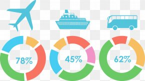 Vector Travel Attack Traffic Charts - Infographic Adobe Illustrator Chart Illustration PNG