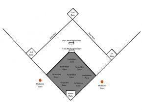 Baseball Field Diagram Printable - Baseball Field Kickball Baseball Positions Clip Art PNG