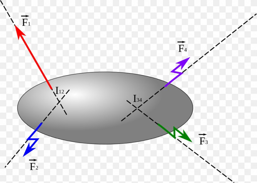 Line Point Angle Diagram, PNG, 1024x731px, Point, Area, Diagram, Sphere Download Free