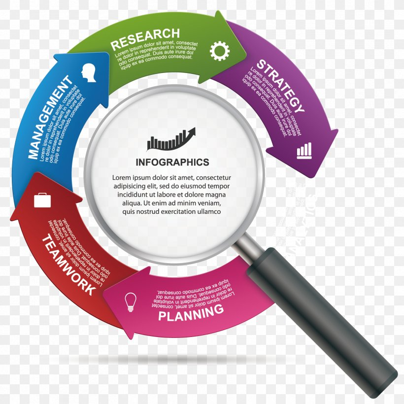 Infographic Magnifying Glass Chart Illustration, PNG, 1772x1772px, Infographic, Brand, Business, Chart, Diagram Download Free