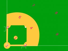 Baseball Positions By Number Diagram - Baseball Field Softball Clip Art PNG