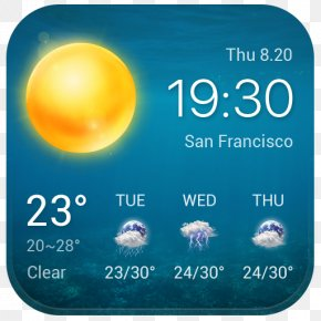 Chat Box Widget - Weather Forecasting Software Widget Android PNG