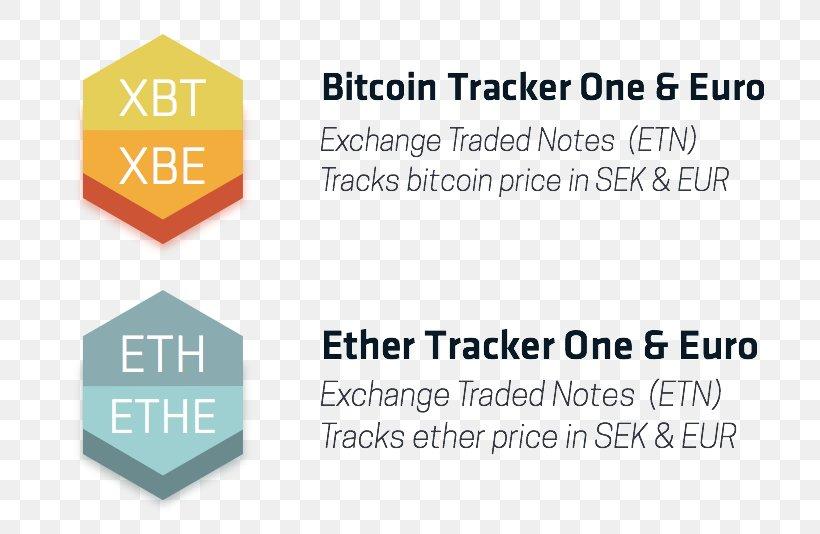 sek bitcoin)