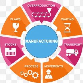Business - Enterprise Resource Planning Manufacturing Business Computer Software Management PNG