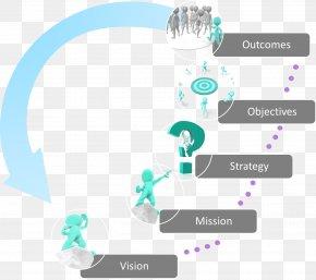 Strategy - Organization Vision Statement Mission Statement Strategic Planning Strategy PNG