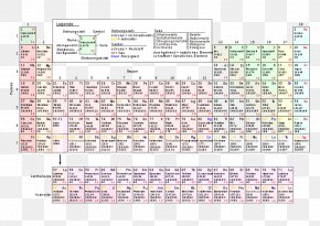 Chemie - Periodic Table Chemical Element Chemistry Electron Configuration Nonmetal PNG